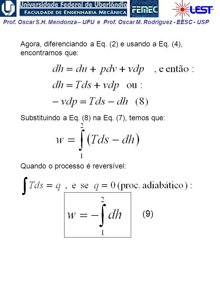 Prof. Oscar S.H. Mendonza – UFU e Prof. Oscar M. Rodriguez - EESC - USP Agora, diferenciando a Eq. (2) e usando a Eq. (4), encontramos que: Substituin