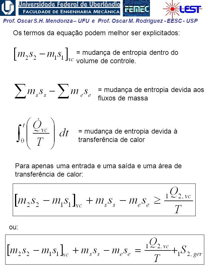 Prof. Oscar S.H. Mendonza – UFU e Prof. Oscar M. Rodriguez - EESC - USP Os termos da equação podem melhor ser explicitados: = mudança de entropia dent
