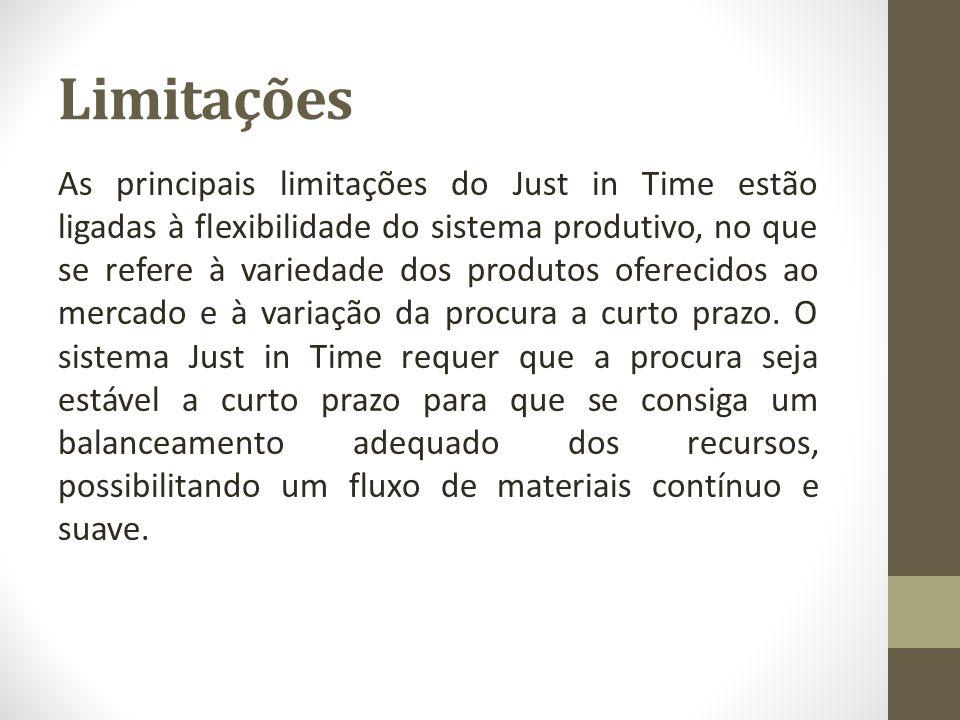 Limitações As principais limitações do Just in Time estão ligadas à flexibilidade do sistema produtivo, no que se refere à variedade dos produtos ofer
