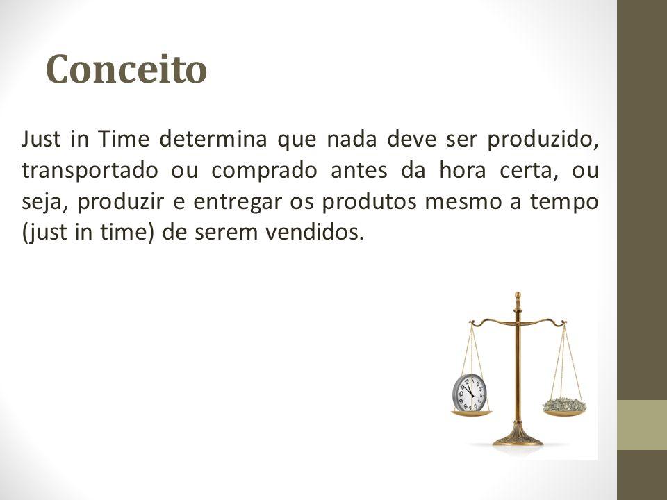 Conceito Just in Time determina que nada deve ser produzido, transportado ou comprado antes da hora certa, ou seja, produzir e entregar os produtos me