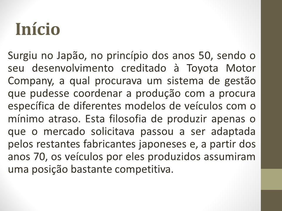 Início Surgiu no Japão, no princípio dos anos 50, sendo o seu desenvolvimento creditado à Toyota Motor Company, a qual procurava um sistema de gestão
