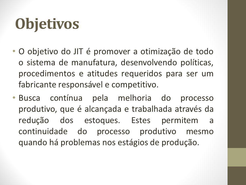 Objetivos O objetivo do JIT é promover a otimização de todo o sistema de manufatura, desenvolvendo políticas, procedimentos e atitudes requeridos para