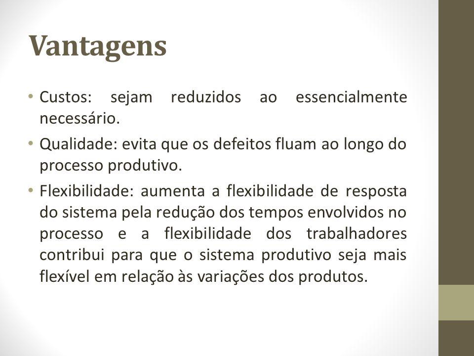 Vantagens Custos: sejam reduzidos ao essencialmente necessário. Qualidade: evita que os defeitos fluam ao longo do processo produtivo. Flexibilidade: