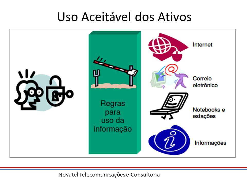 Novatel Telecomunicações e Consultoria Uso Aceitável dos Ativos