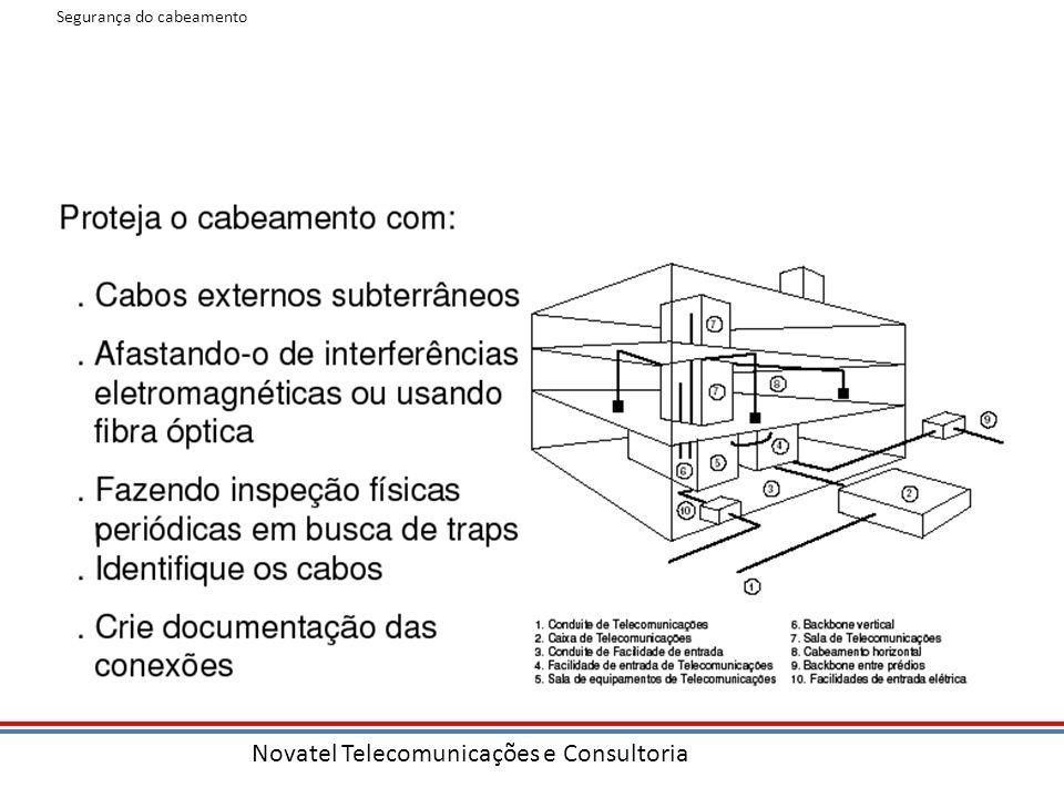 Novatel Telecomunicações e Consultoria Segurança do cabeamento