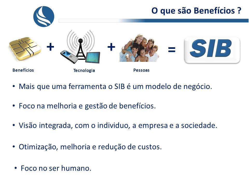 O que são Benefícios .