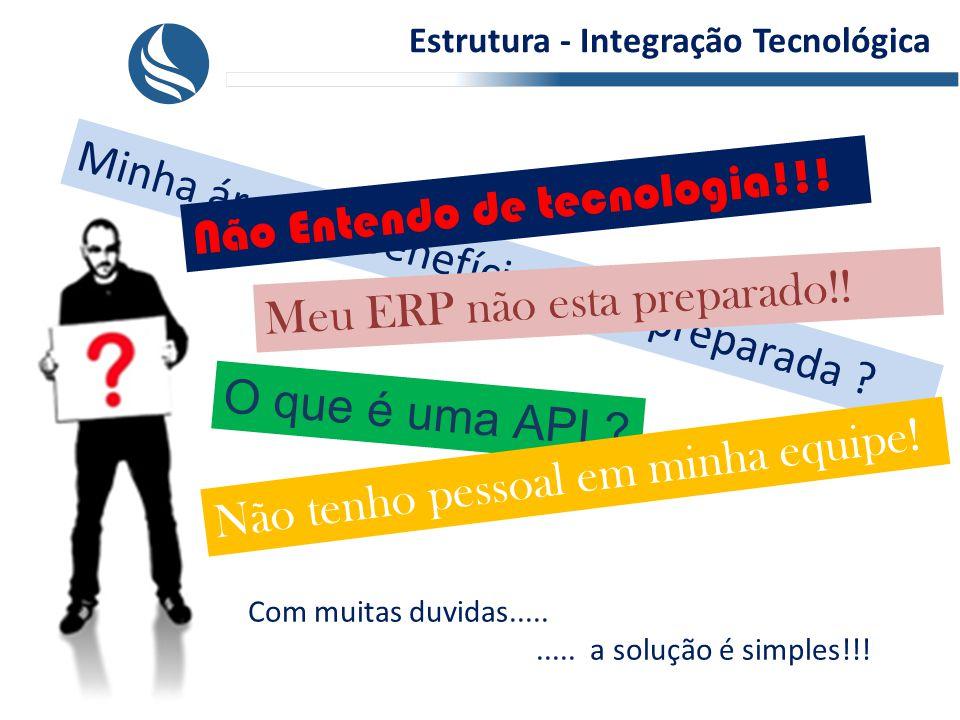 Estrutura - Integração Tecnológica Minha área de Benefícios esta preparada .