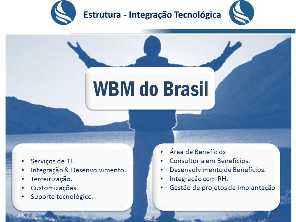 Estrutura - Integração Tecnológica Área de Benefícios Consultoria em Benefícios.