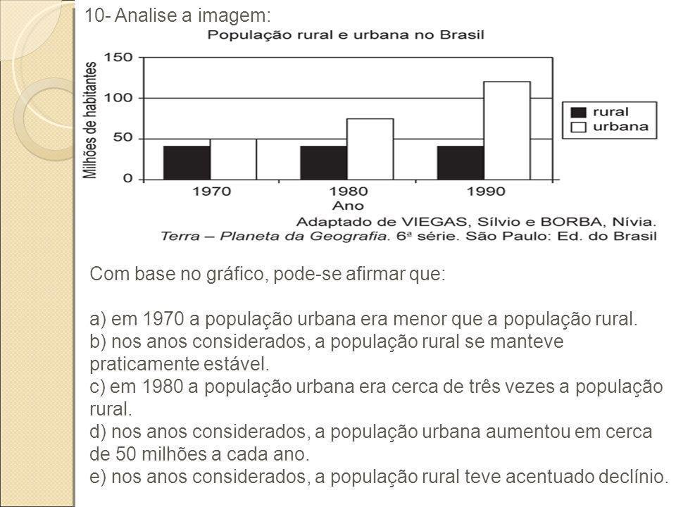 10- Analise a imagem: Com base no gráfico, pode-se afirmar que: a) em 1970 a população urbana era menor que a população rural. b) nos anos considerado