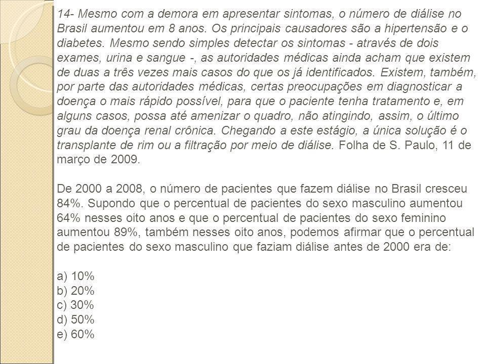 14- Mesmo com a demora em apresentar sintomas, o número de diálise no Brasil aumentou em 8 anos. Os principais causadores são a hipertensão e o diabet