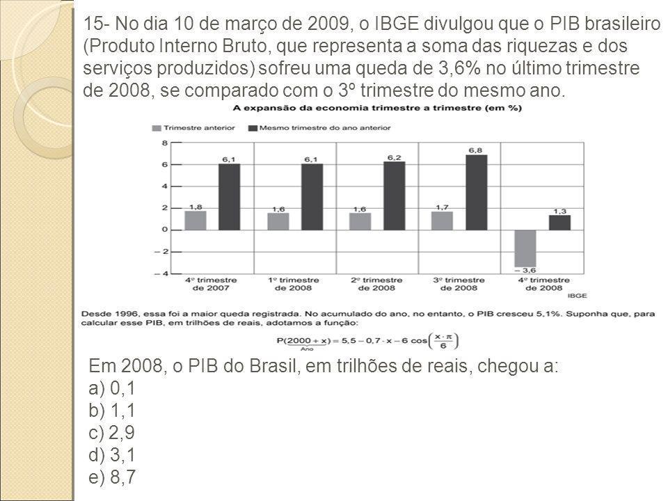 15- No dia 10 de março de 2009, o IBGE divulgou que o PIB brasileiro (Produto Interno Bruto, que representa a soma das riquezas e dos serviços produzi