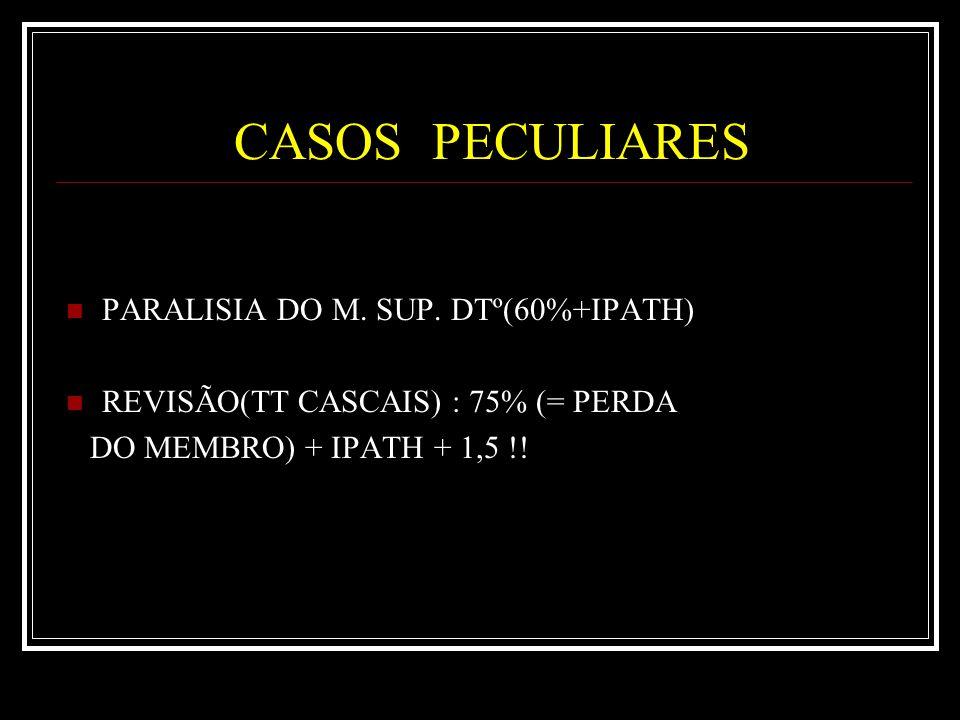 JUNTAS DE ESPECIALIDADES DIFICULDADES: HOSPITAIS COM CRESCENTE RESISTÊNCIA; INST.