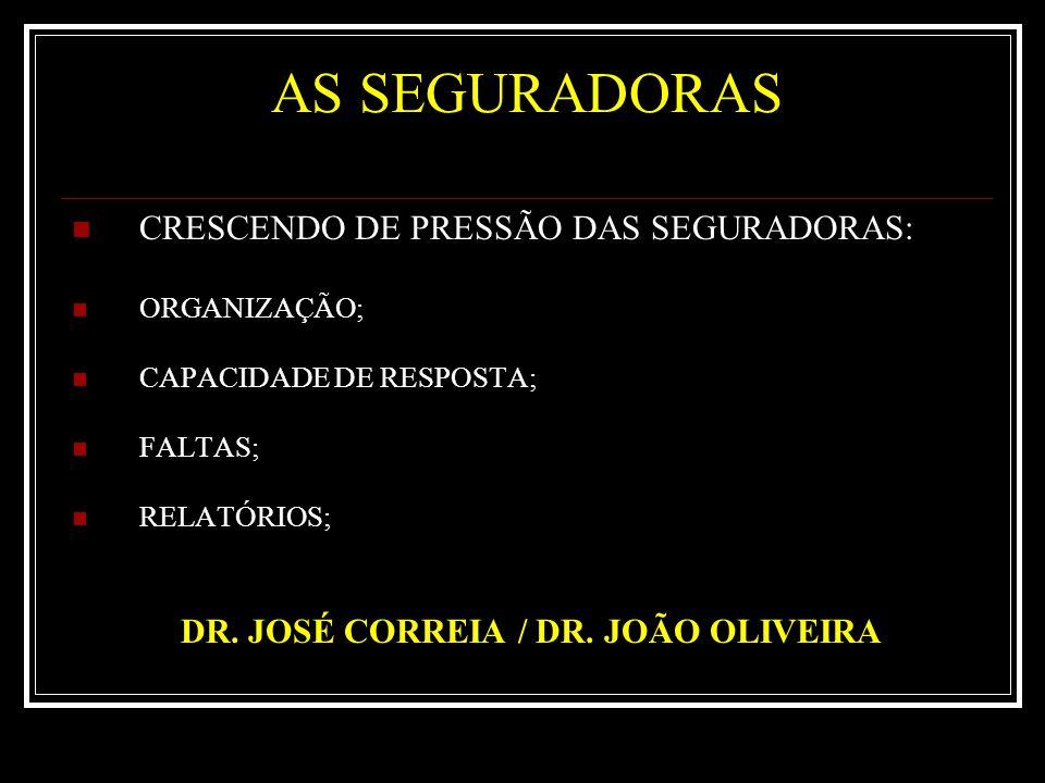 AS SEGURADORAS CRESCENDO DE PRESSÃO DAS SEGURADORAS: ORGANIZAÇÃO; CAPACIDADE DE RESPOSTA; FALTAS; RELATÓRIOS; DR.