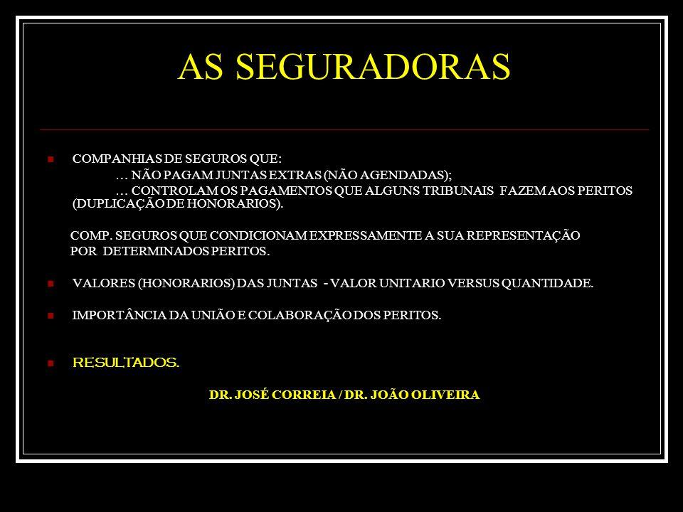 AS SEGURADORAS COMPANHIAS DE SEGUROS QUE: … NÃO PAGAM JUNTAS EXTRAS (NÃO AGENDADAS); … CONTROLAM OS PAGAMENTOS QUE ALGUNS TRIBUNAIS FAZEM AOS PERITOS (DUPLICAÇÃO DE HONORARIOS).
