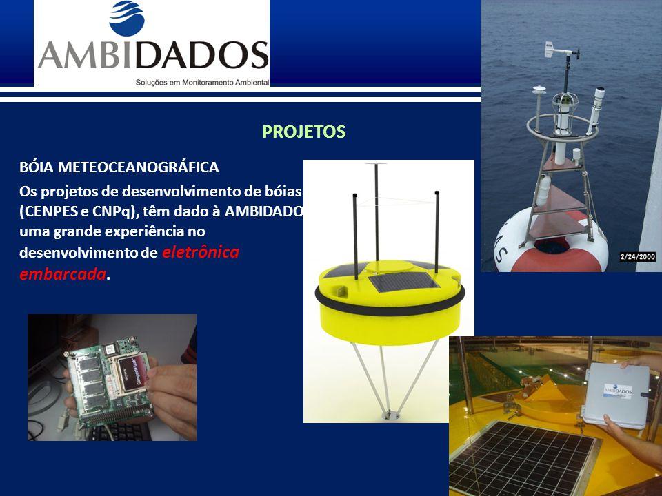BÓIA METEOCEANOGRÁFICA Os projetos de desenvolvimento de bóias (CENPES e CNPq), têm dado à AMBIDADOS uma grande experiência no desenvolvimento de eletrônica embarcada.