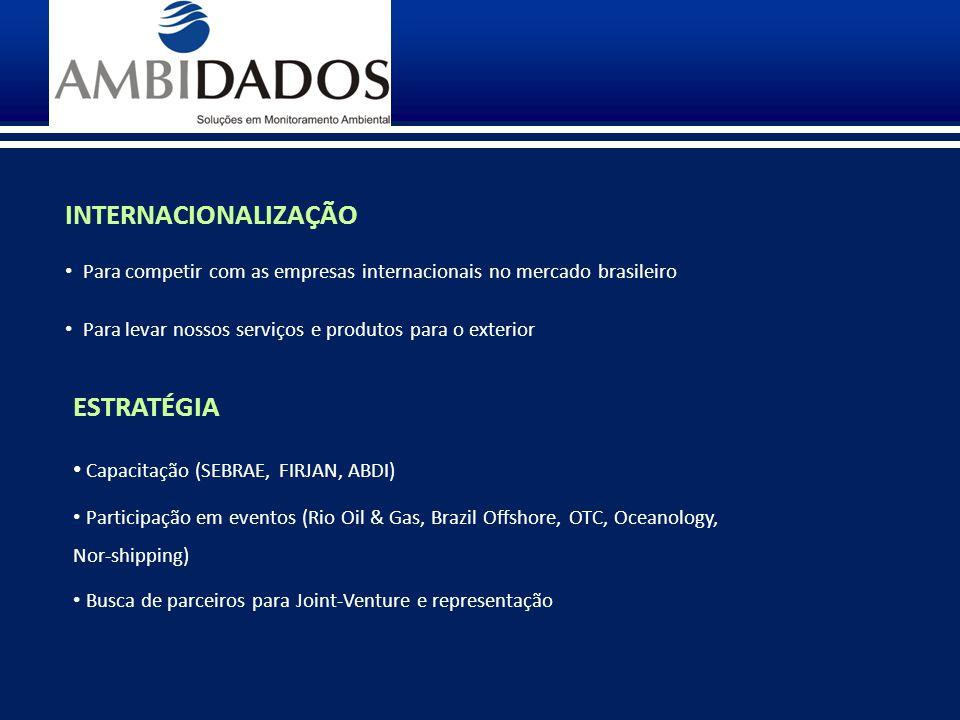 Para competir com as empresas internacionais no mercado brasileiro Para levar nossos serviços e produtos para o exterior INTERNACIONALIZAÇÃO ESTRATÉGIA Capacitação (SEBRAE, FIRJAN, ABDI) Participação em eventos (Rio Oil & Gas, Brazil Offshore, OTC, Oceanology, Nor-shipping) Busca de parceiros para Joint-Venture e representação