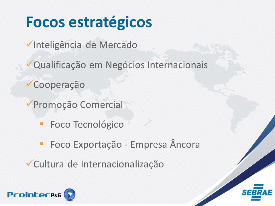 Resultados concretos 38 cursos realizados.9.500 horas de consultoria.