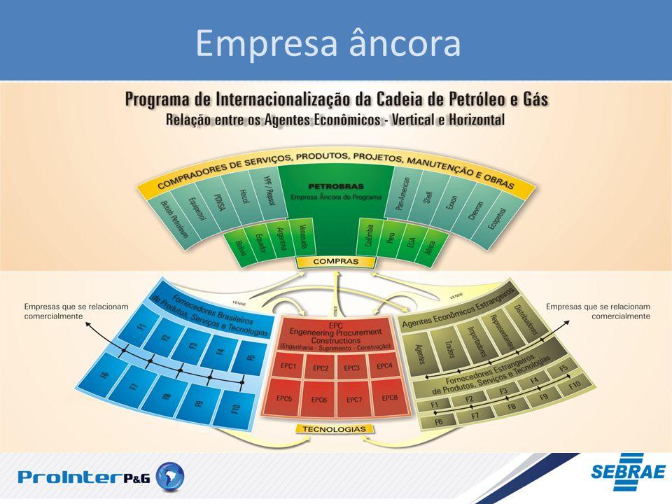 ONDALETA patente do CENPES licenciada à AMBIDADOS.