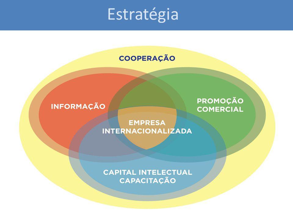 NAVEGAÇÃO SUBMARINA - sinal eletromagnético x sinal acústico - soluções inerciais (importação restrita para o Brasil) - soluções acústicas (importação restrita para o Brasil) - efeito Doppler NASD