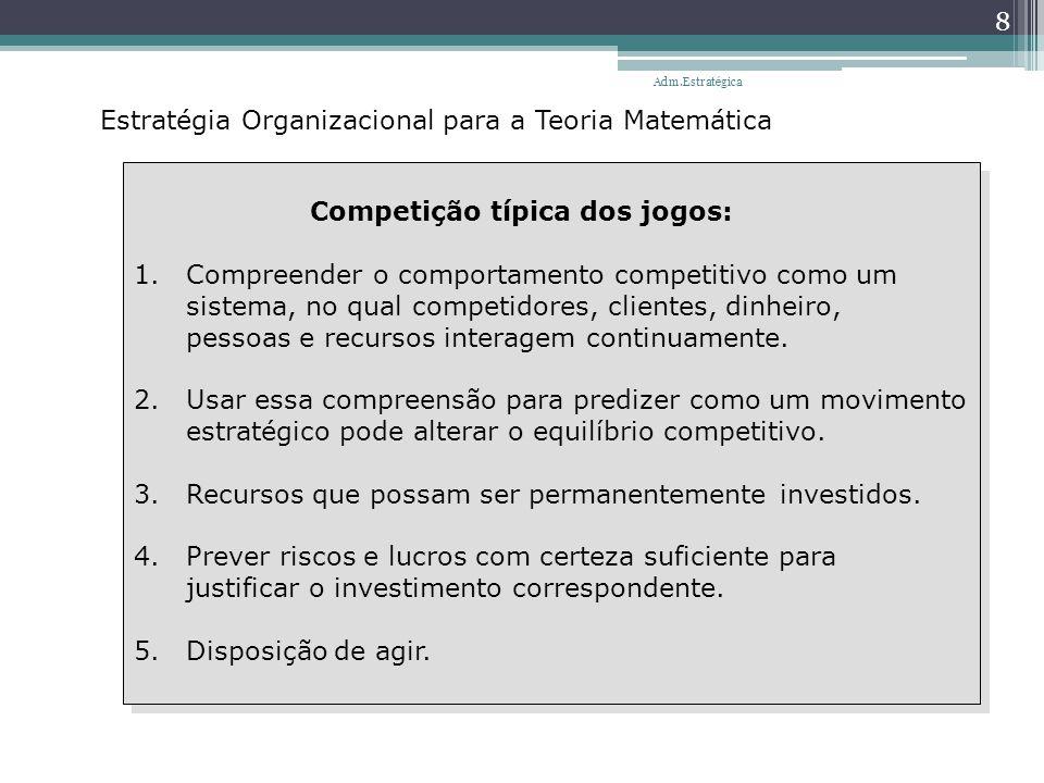 Estratégia Organizacional para a Teoria Matemática Competição típica dos jogos: 1. Compreender o comportamento competitivo como um sistema, no qual co