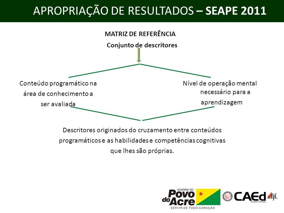 APROPRIAÇÃO DE RESULTADOS – SEAPE 2011 MATRIZ DE REFERÊNCIA Conjunto de descritores Conteúdo programático na área de conhecimento a ser avaliada Nível