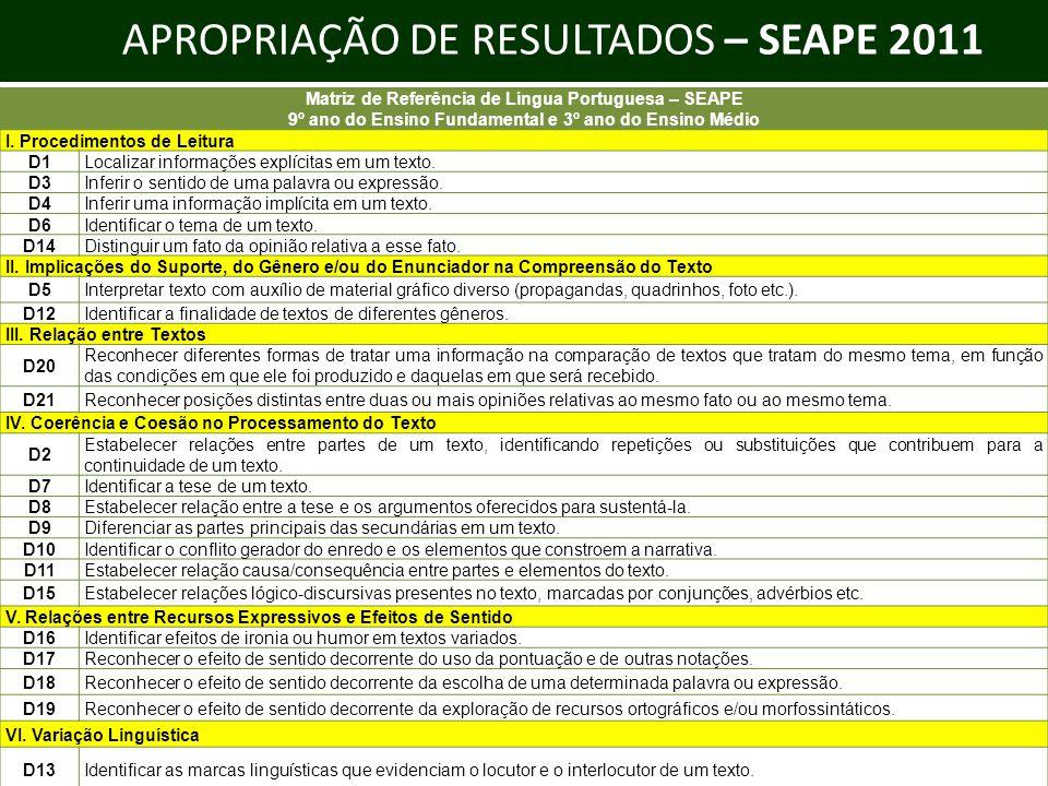 APROPRIAÇÃO DE RESULTADOS – SEAPE 2011 Matriz de Referência de Língua Portuguesa – SEAPE 9º ano do Ensino Fundamental e 3º ano do Ensino Médio I. Proc