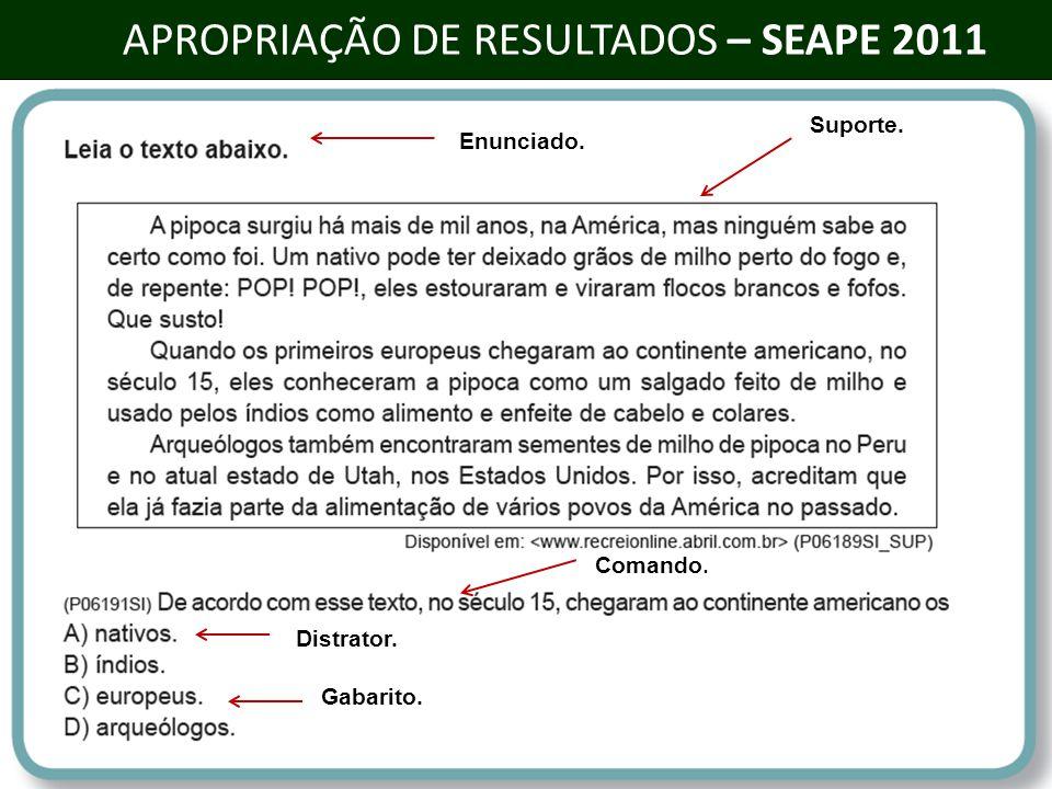 APROPRIAÇÃO DE RESULTADOS – SEAPE 2011 Enunciado. Suporte. Comando. Gabarito. Distrator.