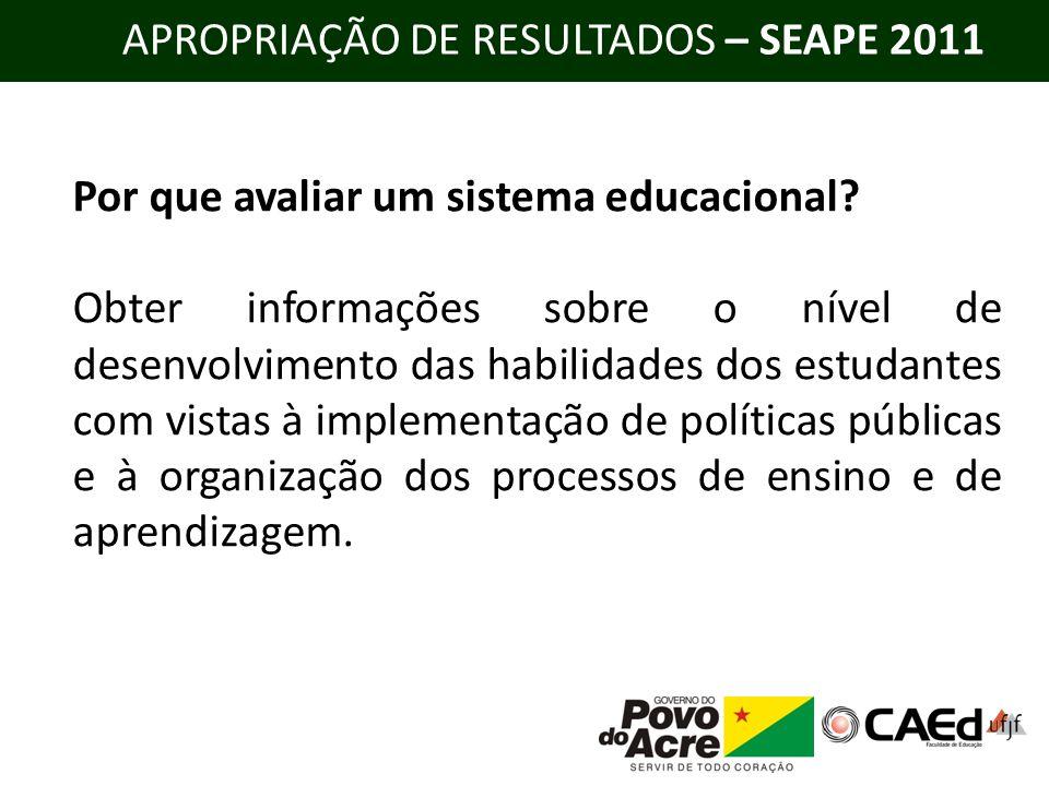 APROPRIAÇÃO DE RESULTADOS – SEAPE 2011 Por que avaliar um sistema educacional? Obter informações sobre o nível de desenvolvimento das habilidades dos