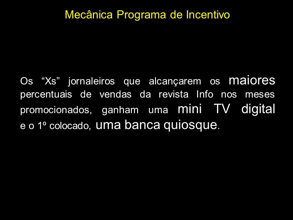 Mecânica Programa de Incentivo Os Xs jornaleiros que alcançarem os maiores percentuais de vendas da revista Info nos meses promocionados, ganham uma m