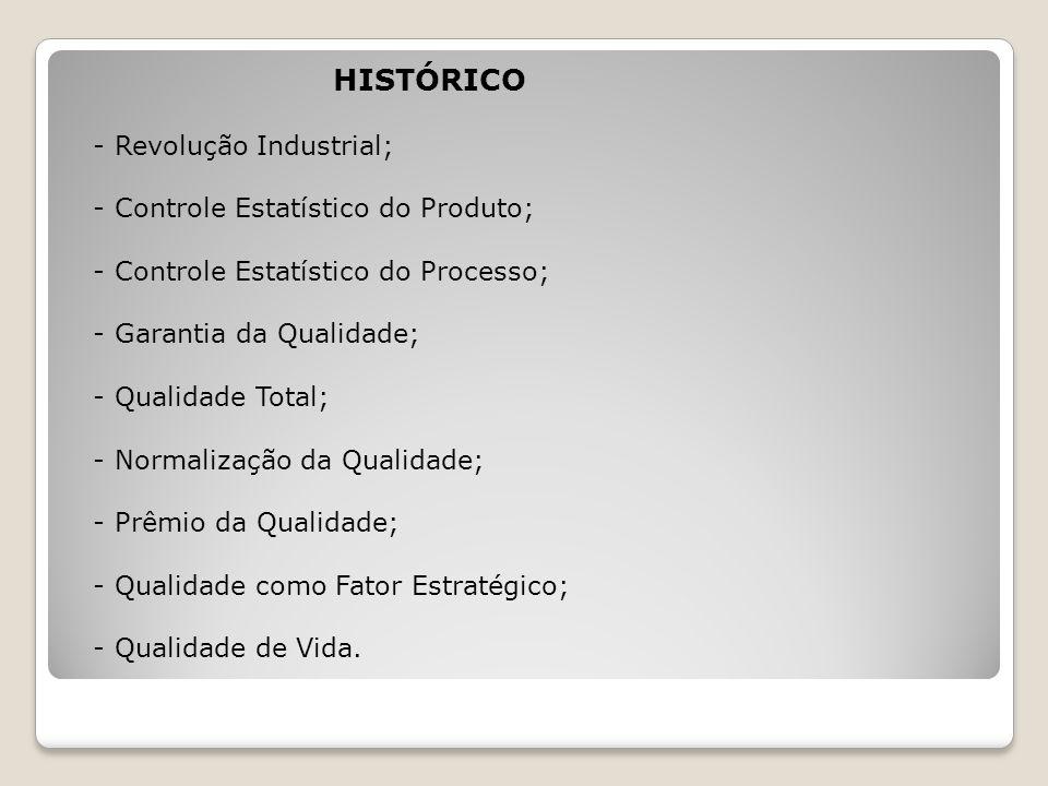 HISTÓRICO - Revolução Industrial; - Controle Estatístico do Produto; - Controle Estatístico do Processo; - Garantia da Qualidade; - Qualidade Total; - Normalização da Qualidade; - Prêmio da Qualidade; - Qualidade como Fator Estratégico; - Qualidade de Vida.