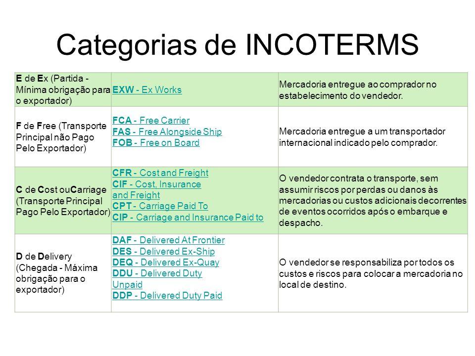 Categorias de INCOTERMS E de Ex (Partida - Mínima obrigação para o exportador) EXW - Ex Works Mercadoria entregue ao comprador no estabelecimento do vendedor.