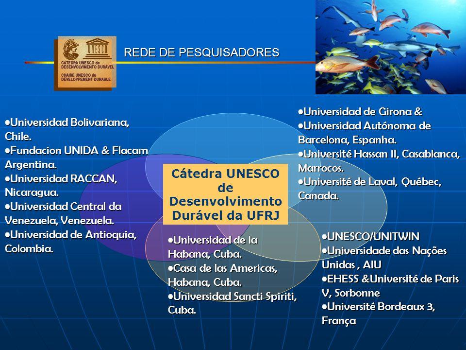 REDE DE PESQUISADORES Universidad Bolivariana, Chile.Universidad Bolivariana, Chile. Fundacion UNIDA & Flacam Argentina.Fundacion UNIDA & Flacam Argen