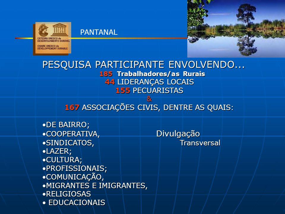 PESQUISA PARTICIPANTE ENVOLVENDO... 185 Trabalhadores/as Rurais 44 LIDERANÇAS LOCAIS 155 PECUARISTAS & 167 ASSOCIAÇÕES CIVIS, DENTRE AS QUAIS: DE BAIR