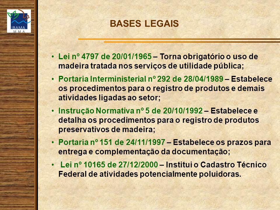 BASES LEGAIS Lei nº 4797 de 20/01/1965 – Torna obrigatório o uso de madeira tratada nos serviços de utilidade pública; Portaria Interministerial nº 29