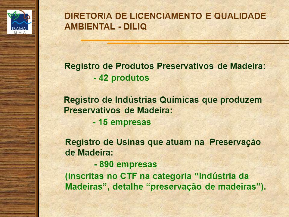 DIRETORIA DE LICENCIAMENTO E QUALIDADE AMBIENTAL - DILIQ Registro de Produtos Preservativos de Madeira: - 42 produtos Registro de Indústrias Químicas