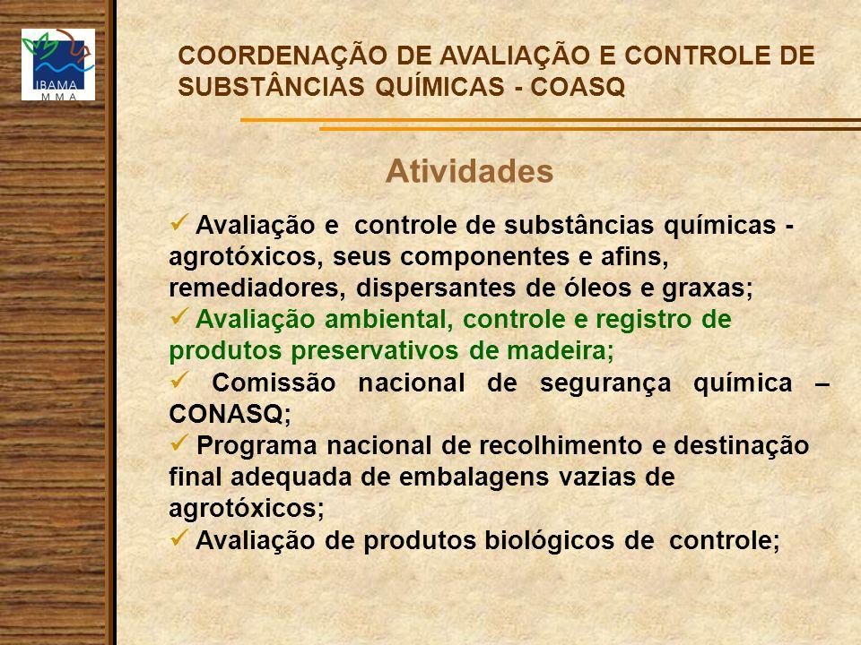 COORDENAÇÃO DE AVALIAÇÃO E CONTROLE DE SUBSTÂNCIAS QUÍMICAS - COASQ Avaliação e controle de substâncias químicas - agrotóxicos, seus componentes e afi