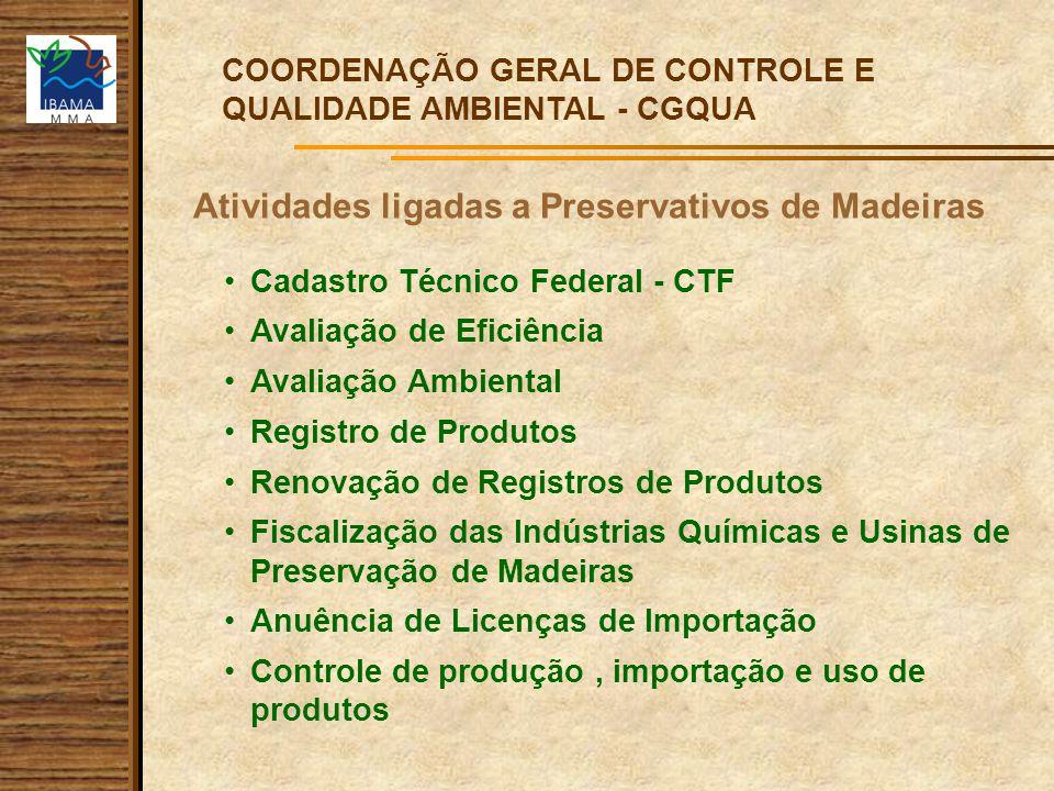 COORDENAÇÃO GERAL DE CONTROLE E QUALIDADE AMBIENTAL - CGQUA Cadastro Técnico Federal - CTF Avaliação de Eficiência Avaliação Ambiental Registro de Pro