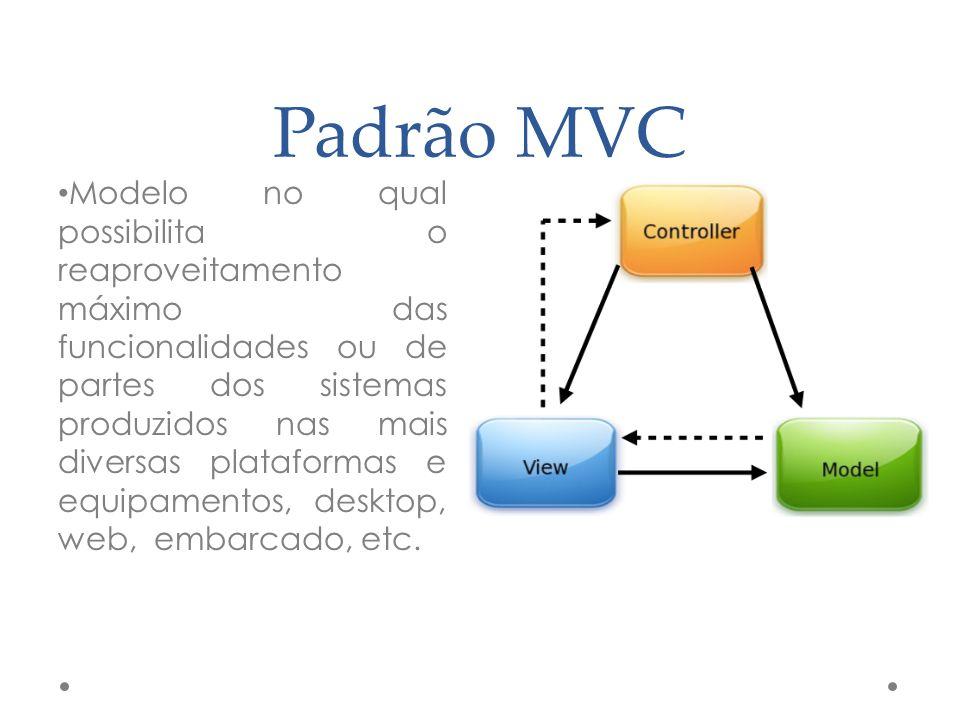 Padrão MVC Modelo no qual possibilita o reaproveitamento máximo das funcionalidades ou de partes dos sistemas produzidos nas mais diversas plataformas