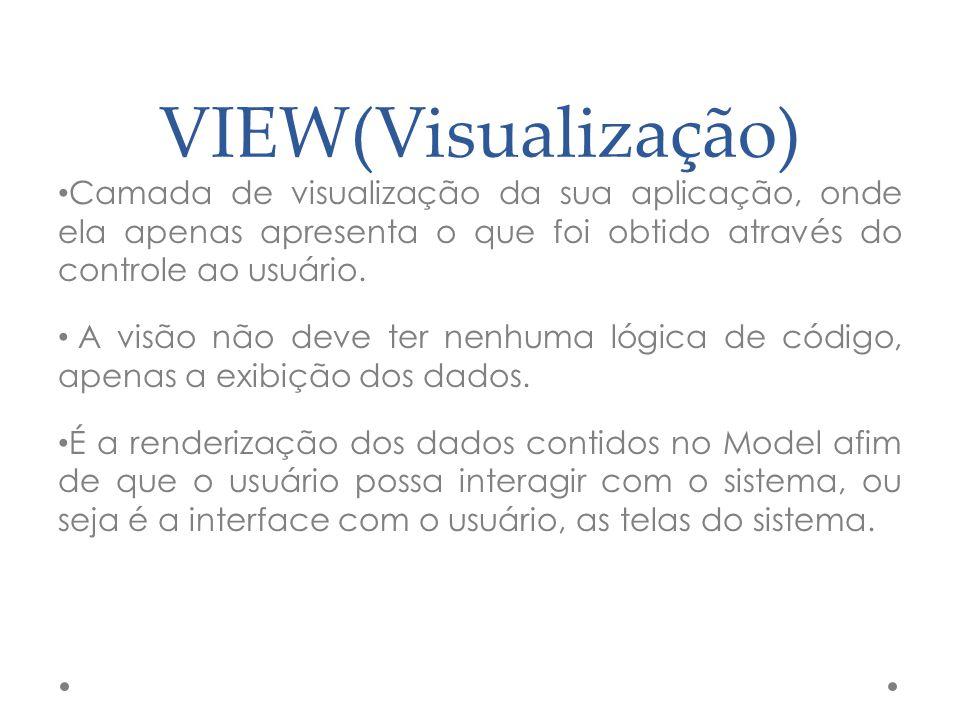 VIEW(Visualização) Camada de visualização da sua aplicação, onde ela apenas apresenta o que foi obtido através do controle ao usuário. A visão não dev