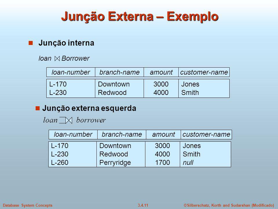 ©Silberschatz, Korth and Sudarshan (Modificado)3.4.11Database System Concepts Junção Externa – Exemplo Junção interna loan Borrower loan borrower Junç