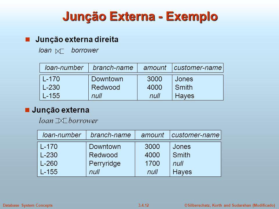 ©Silberschatz, Korth and Sudarshan (Modificado)3.4.12Database System Concepts Junção Externa - Exemplo Junção externa direita loan borrower loan-numbe