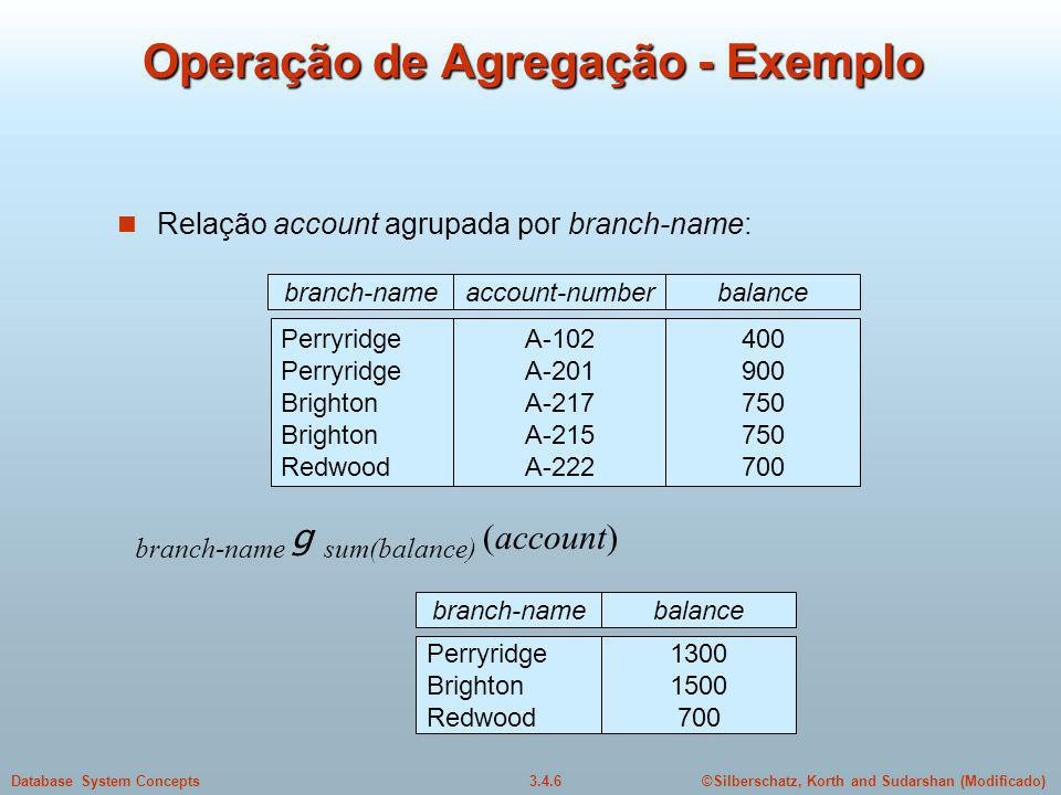 ©Silberschatz, Korth and Sudarshan (Modificado)3.4.6Database System Concepts Operação de Agregação - Exemplo Relação account agrupada por branch-name: