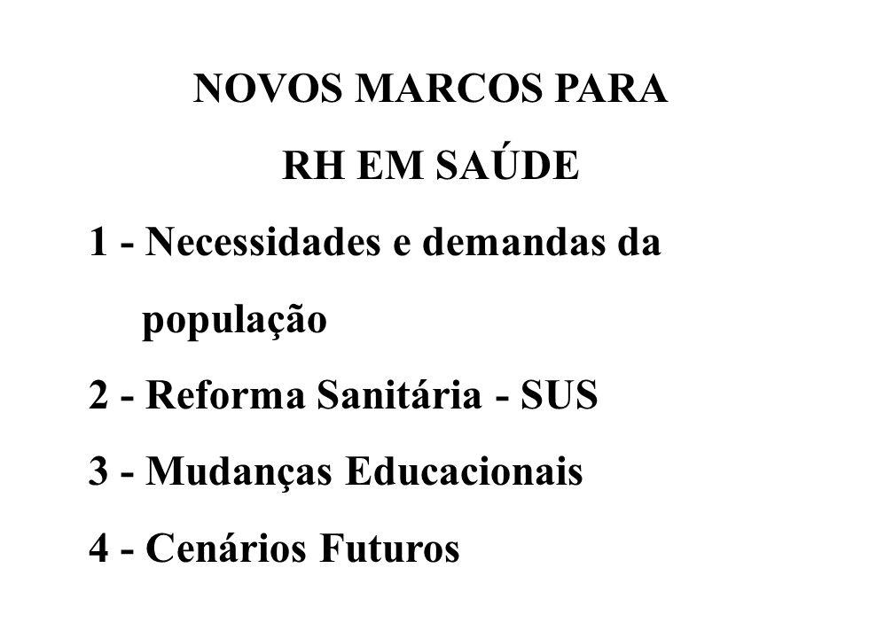 NOVOS MARCOS PARA RH EM SAÚDE 1 - Necessidades e demandas da população 2 - Reforma Sanitária - SUS 3 - Mudanças Educacionais 4 - Cenários Futuros