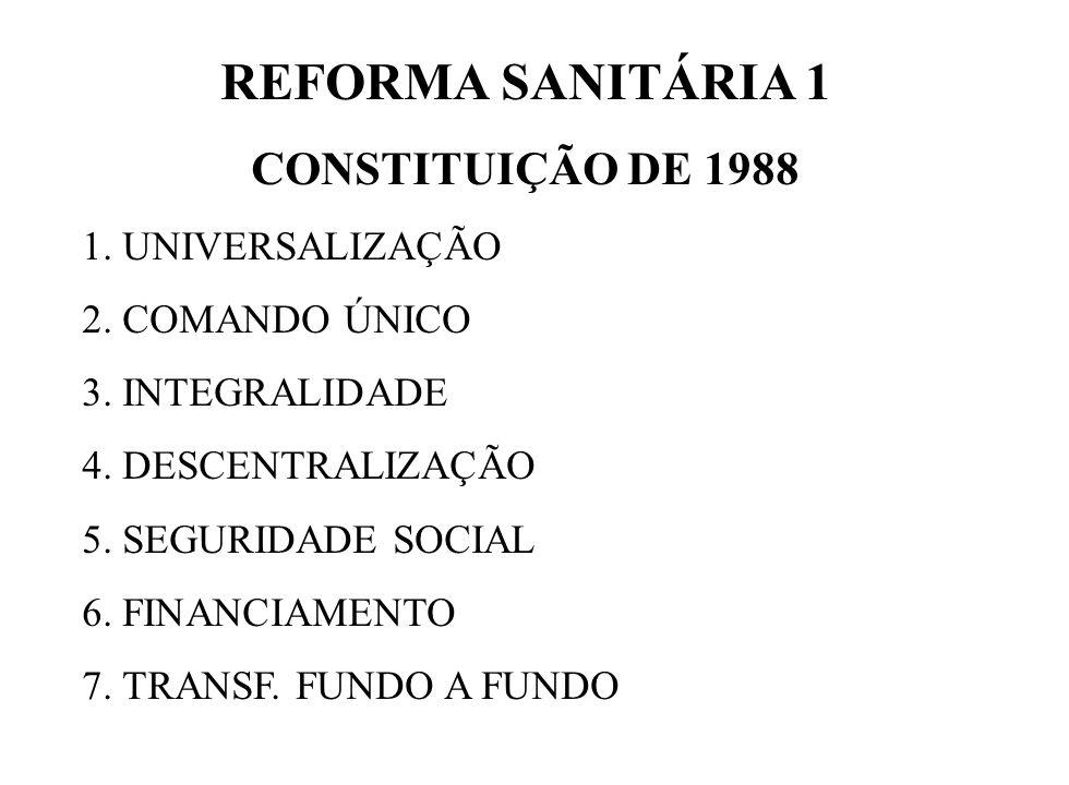 REFORMA SANITÁRIA 1 CONSTITUIÇÃO DE 1988 1. UNIVERSALIZAÇÃO 2. COMANDO ÚNICO 3. INTEGRALIDADE 4. DESCENTRALIZAÇÃO 5. SEGURIDADE SOCIAL 6. FINANCIAMENT