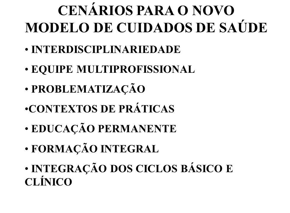 CENÁRIOS PARA O NOVO MODELO DE CUIDADOS DE SAÚDE INTERDISCIPLINARIEDADE EQUIPE MULTIPROFISSIONAL PROBLEMATIZAÇÃO CONTEXTOS DE PRÁTICAS EDUCAÇÃO PERMANENTE FORMAÇÃO INTEGRAL INTEGRAÇÃO DOS CICLOS BÁSICO E CLÍNICO