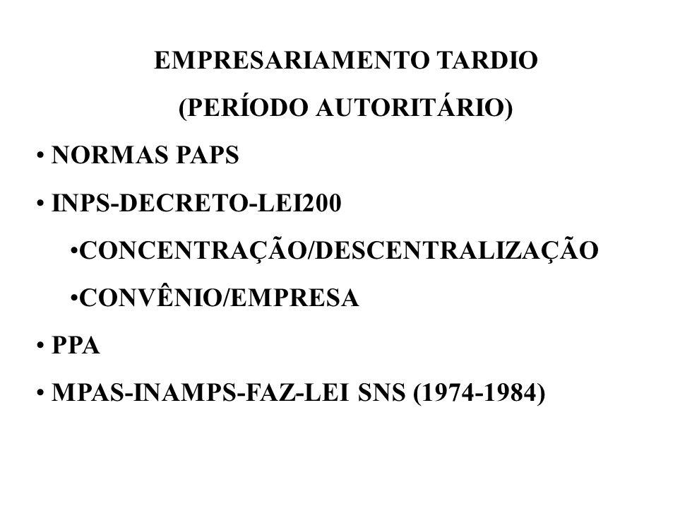 EMPRESARIAMENTO TARDIO (PERÍODO AUTORITÁRIO) NORMAS PAPS INPS-DECRETO-LEI200 CONCENTRAÇÃO/DESCENTRALIZAÇÃO CONVÊNIO/EMPRESA PPA MPAS-INAMPS-FAZ-LEI SN