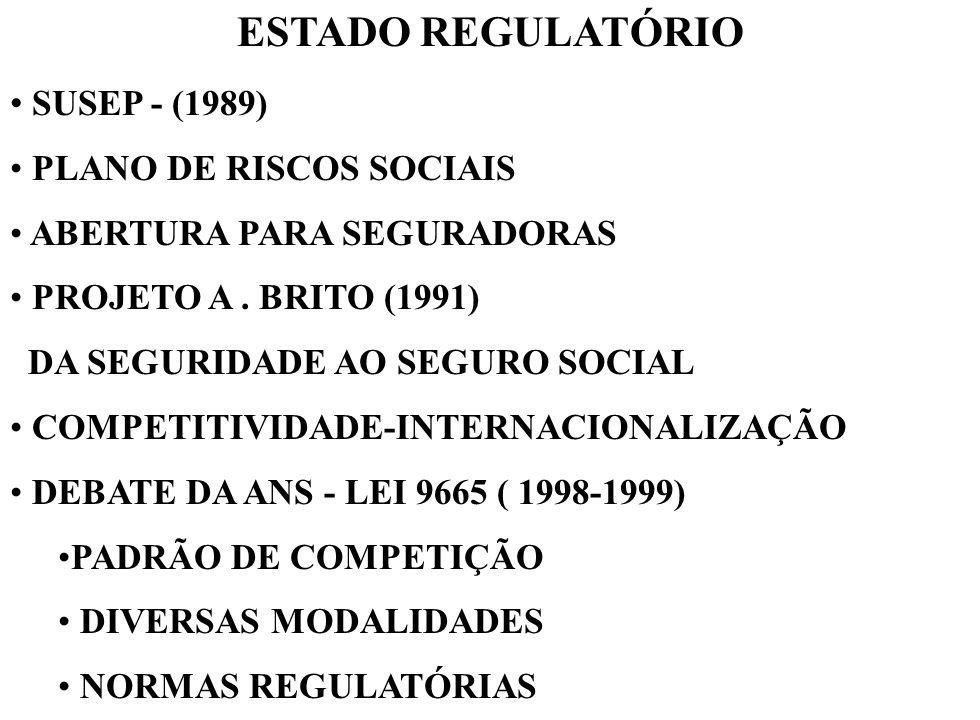 ESTADO REGULATÓRIO SUSEP - (1989) PLANO DE RISCOS SOCIAIS ABERTURA PARA SEGURADORAS PROJETO A. BRITO (1991) DA SEGURIDADE AO SEGURO SOCIAL COMPETITIVI