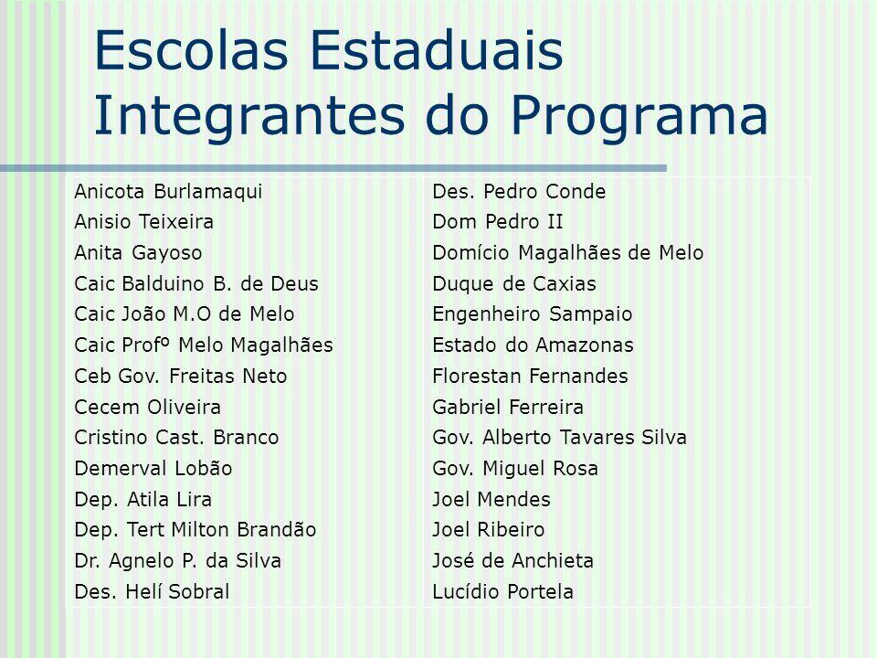 Escolas Estaduais Integrantes do Programa Maria Dina Soares Maria Modestina Bezerra Mercedes Costa Mons.