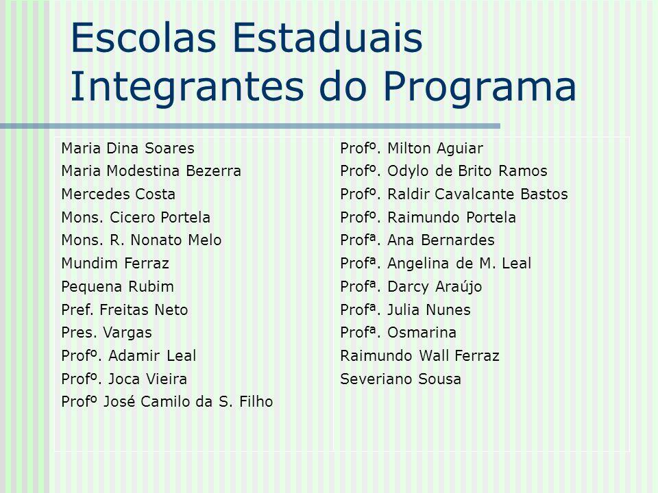 Escolas Estaduais Integrantes do Programa Maria Dina Soares Maria Modestina Bezerra Mercedes Costa Mons. Cicero Portela Mons. R. Nonato Melo Mundim Fe