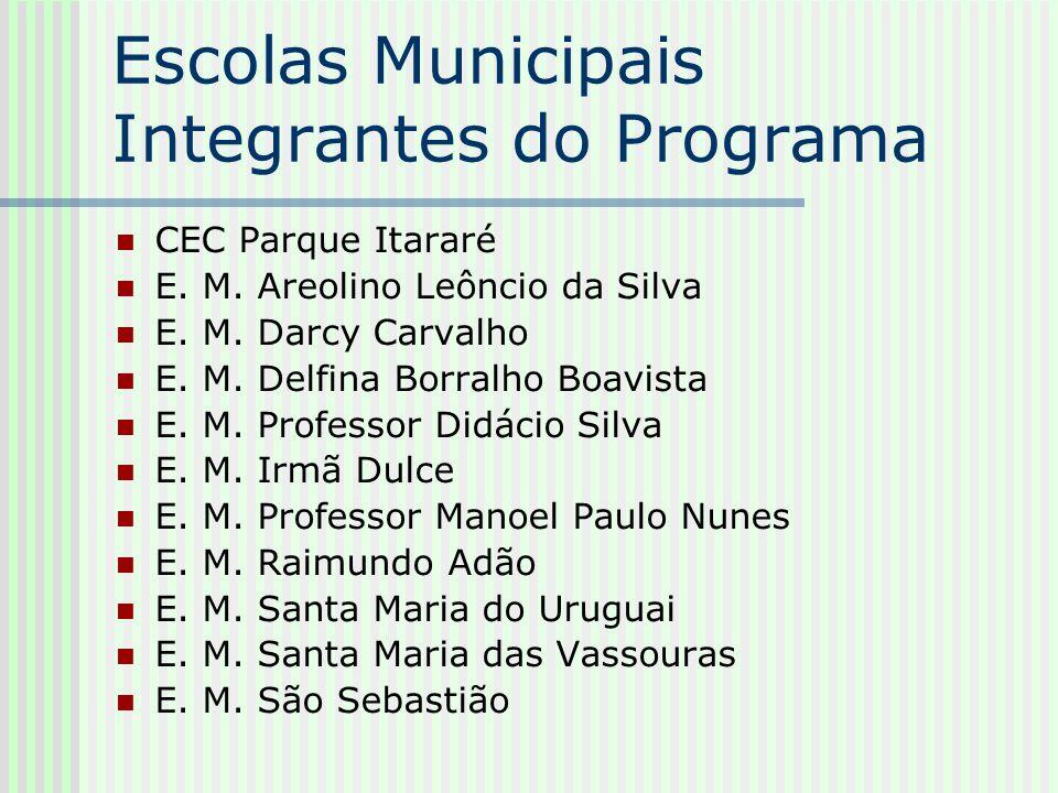 Escolas Municipais Integrantes do Programa CEC Parque Itararé E. M. Areolino Leôncio da Silva E. M. Darcy Carvalho E. M. Delfina Borralho Boavista E.